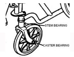Caster bearing for wheelchair