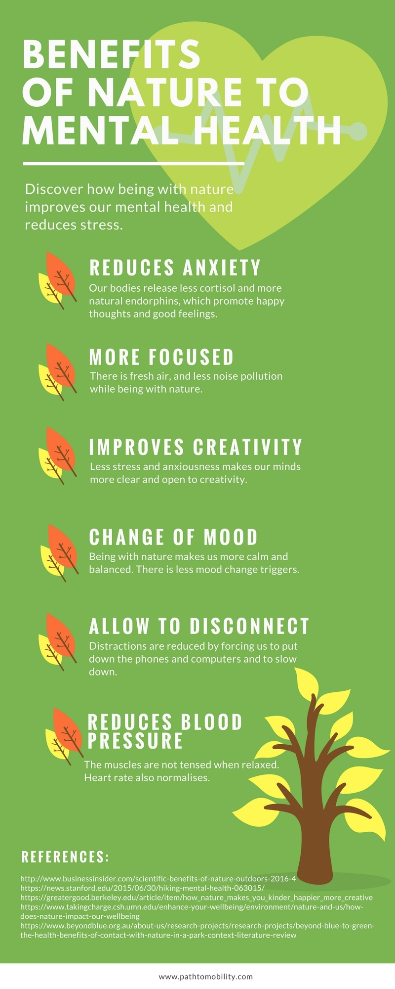 How nature benefits mental health - infographic