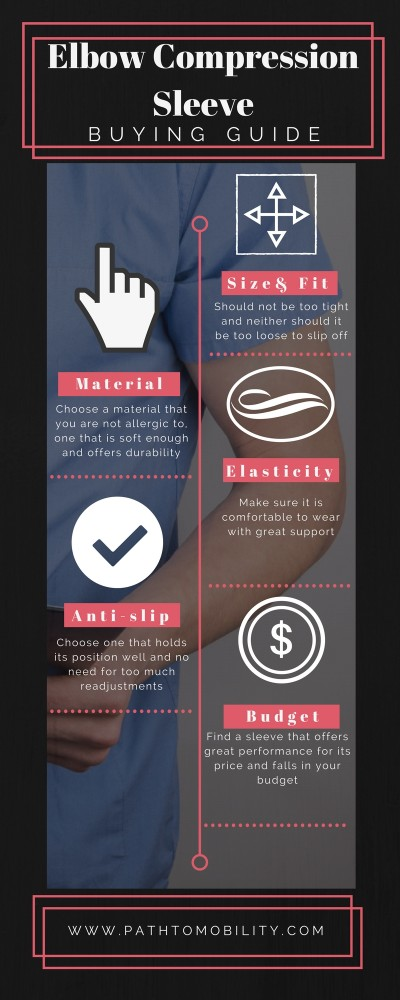 Elbow Compression Sleeve Infographic
